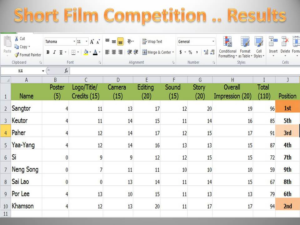 Final Results of the Short Film Competition